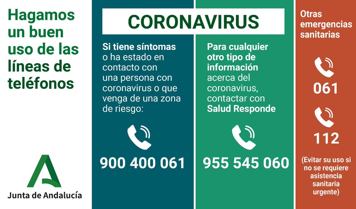 lineas de telefono contra el coronavirus